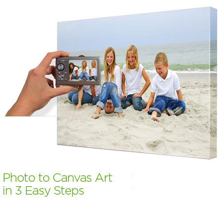 Canvas Prints in 3 Easy Steps